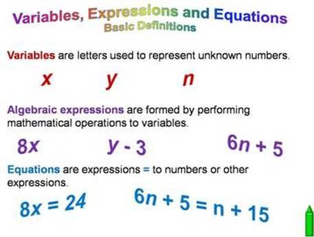 Variable Expressions - Terramar 5th Grade